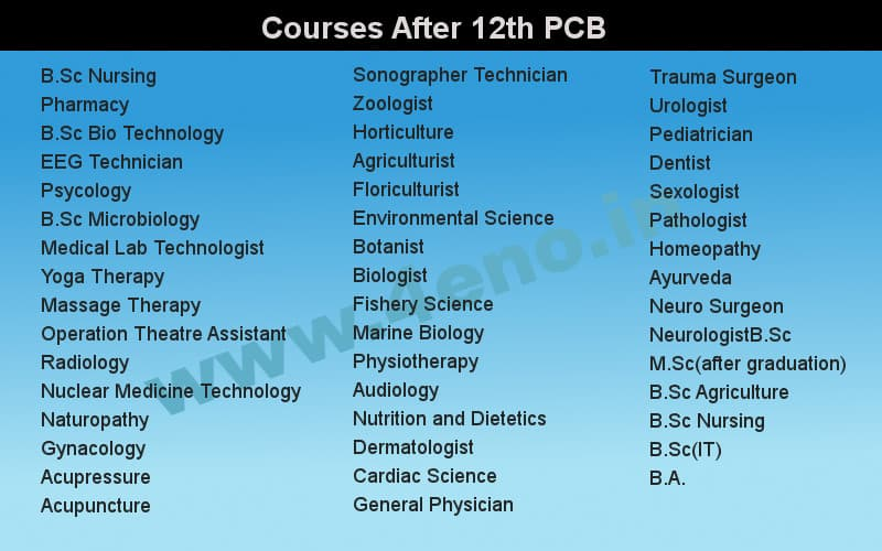best courses after 12th pcb