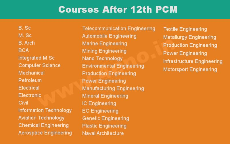 best courses after 12th pcm